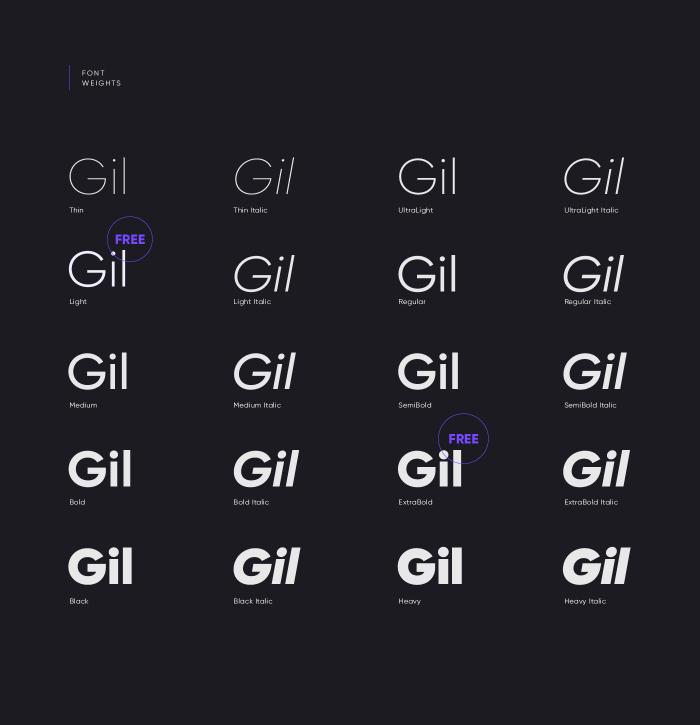 Шрифт Gilroy скачать бесплатно