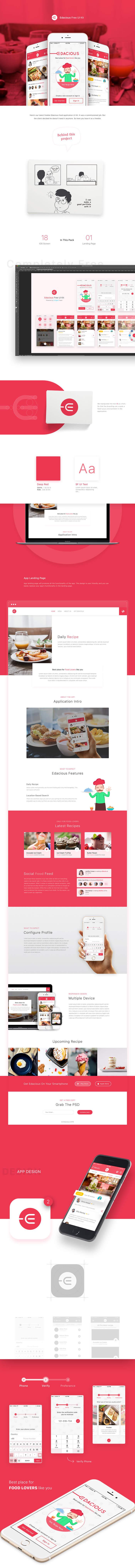 Edacious Free UI Kit (.Psd) скачать бесплатно