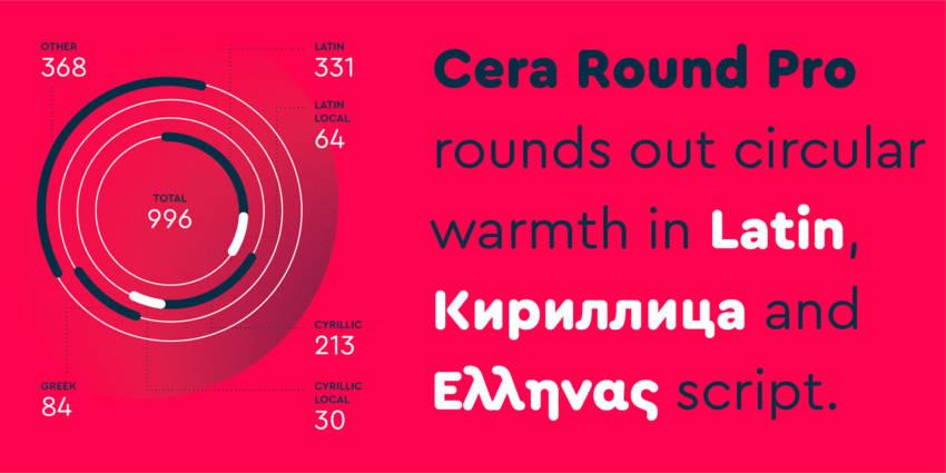 Шрифт Cera Round Pro скачать бесплатно