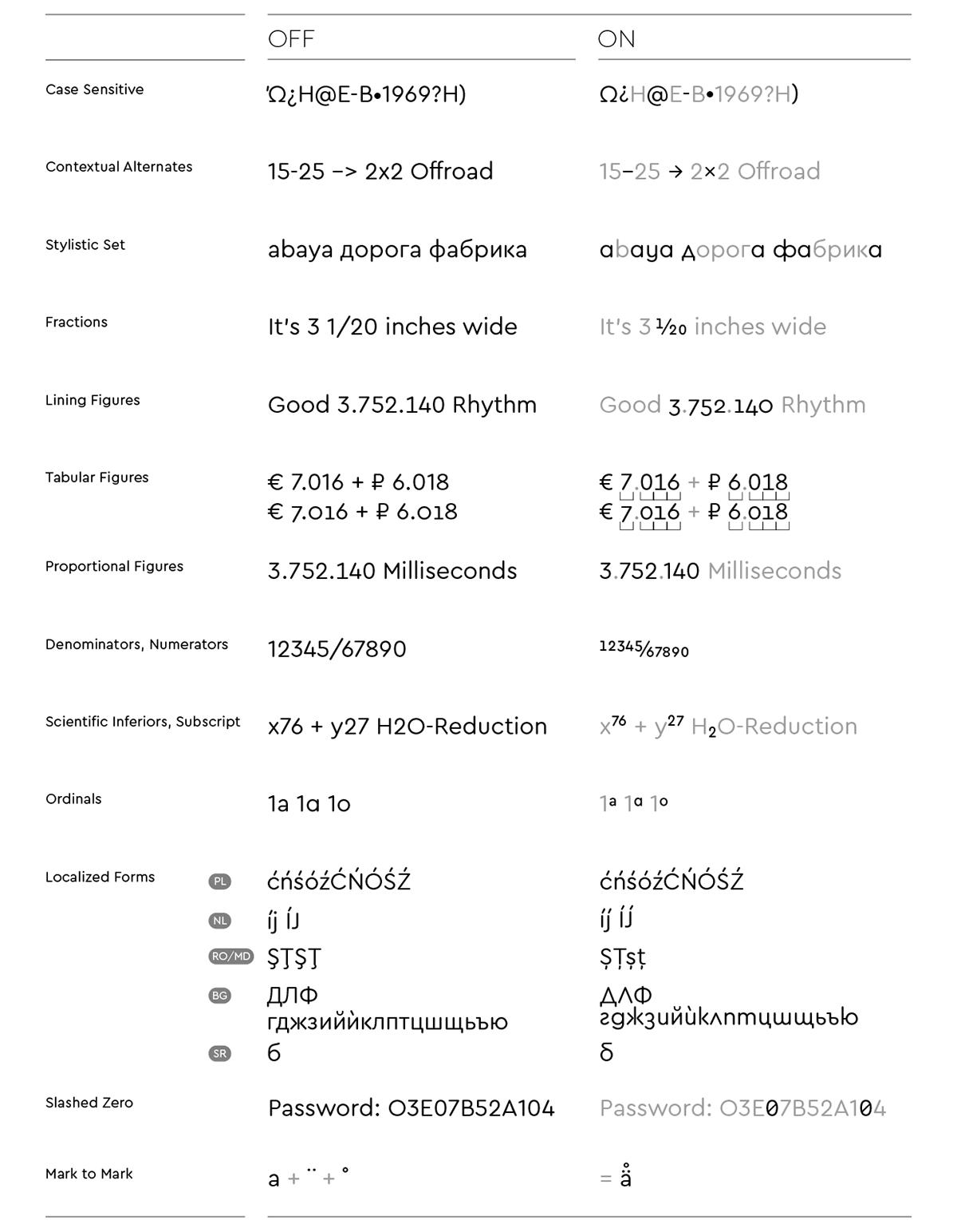 Шрифт Cera Round Pro скачать бесплатно   GraphicsLand