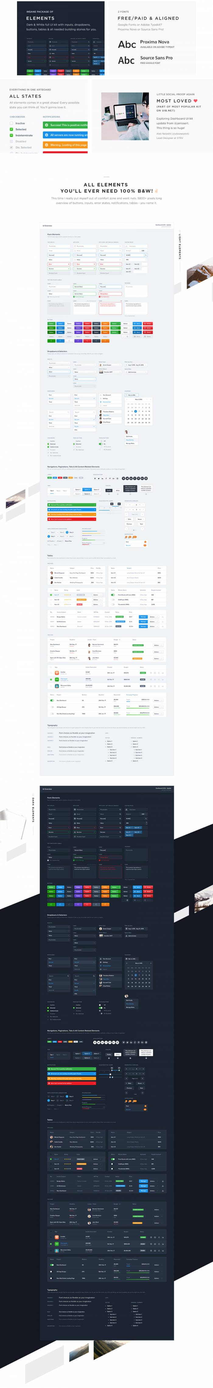 Elements Dashboard UI kit (.Psd + .Sketch) скачать бесплатно