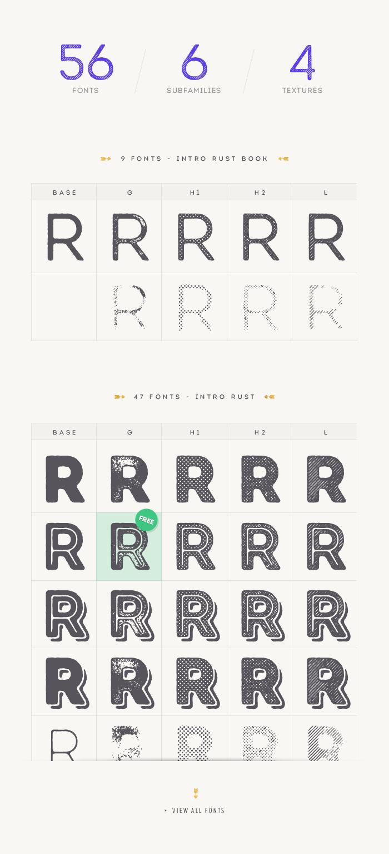 Шрифт Intro Rust скачать бесплатно